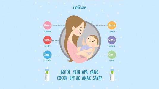 Botol Susu Apa yang Cocok untuk Anak Saya?