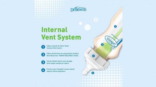 Tahukah Moms Cara Kerja Internal Vent System?