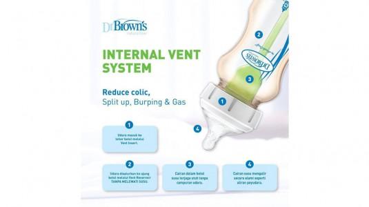 Kenali Lebih Jelas Cara Kerja Internal Vent System pada Botol Susu Dr. Brown's!